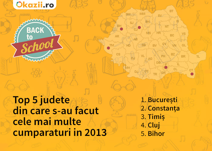 Back_to_School_top_judete_2013_700x500